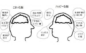 Sm notes2